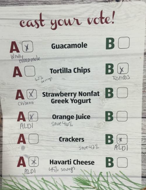 Aldi taste test