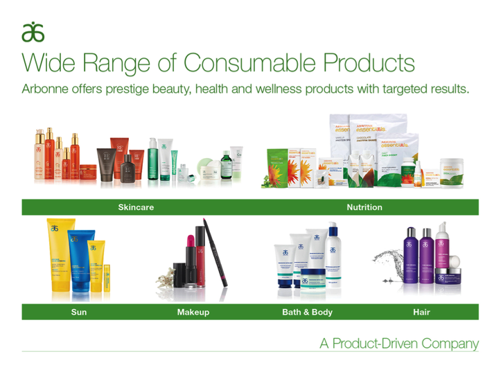 arbonne business party spotlight money guarantee check cosmetics heart aparentingproduction
